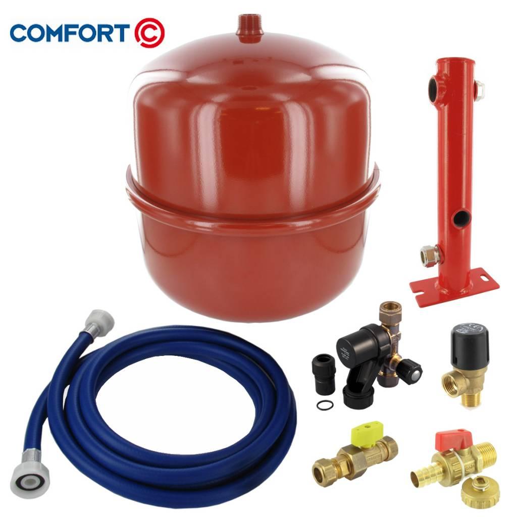 Comfort ketelaansluitset rood Basic